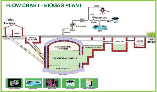 Welcome to Bio Energy Solutions